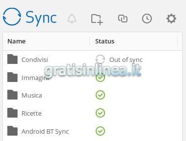BitTorrent Sync Config